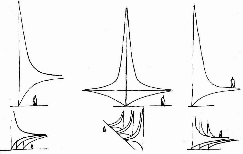 Niemeyer Columns Designkultur