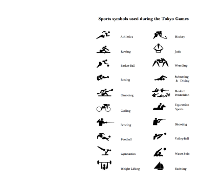 GRAPHICS - Tokyo 1964 Olympics - Offical Report - 56