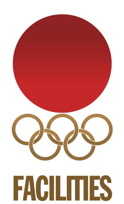 TOKYO 1964 - FACILITIES