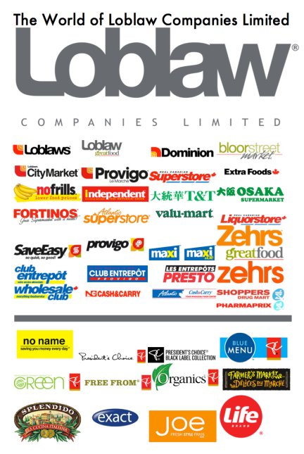 THE WORLD OF LOBLAW COMPANIES LIMITED